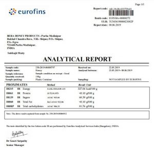 Lab Analysis Report Of Honey